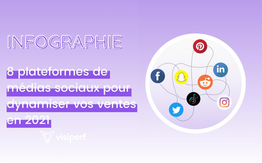 [Infographie] 8 plateformes de médias sociaux pour dynamiser vos ventes en 2021 !